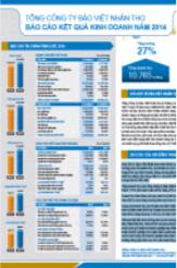 Báo cáo thường niên 2014
