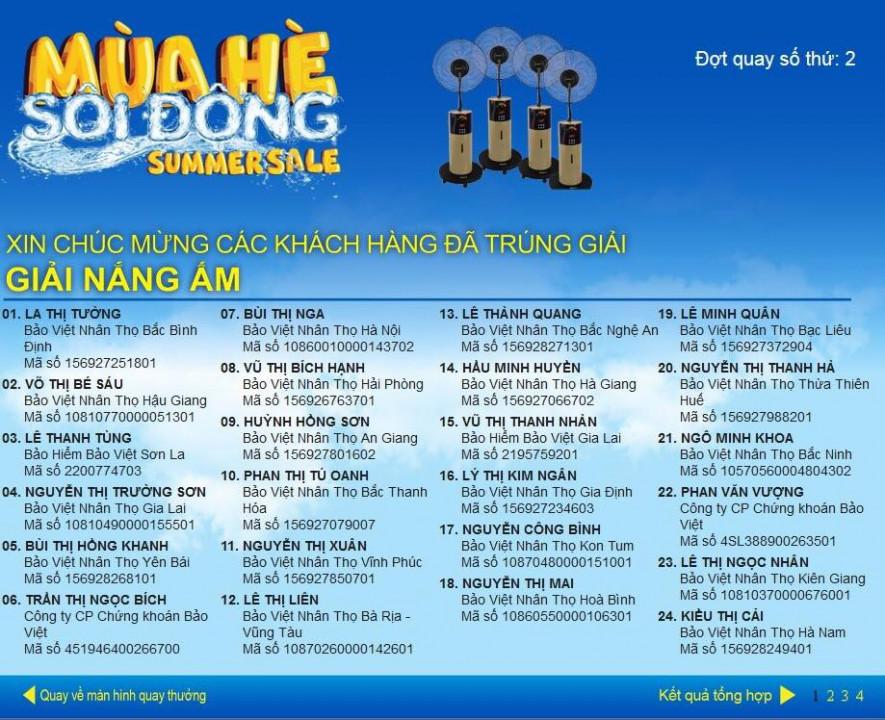 khach-hang-trung-thuong-1-20180813-10085603