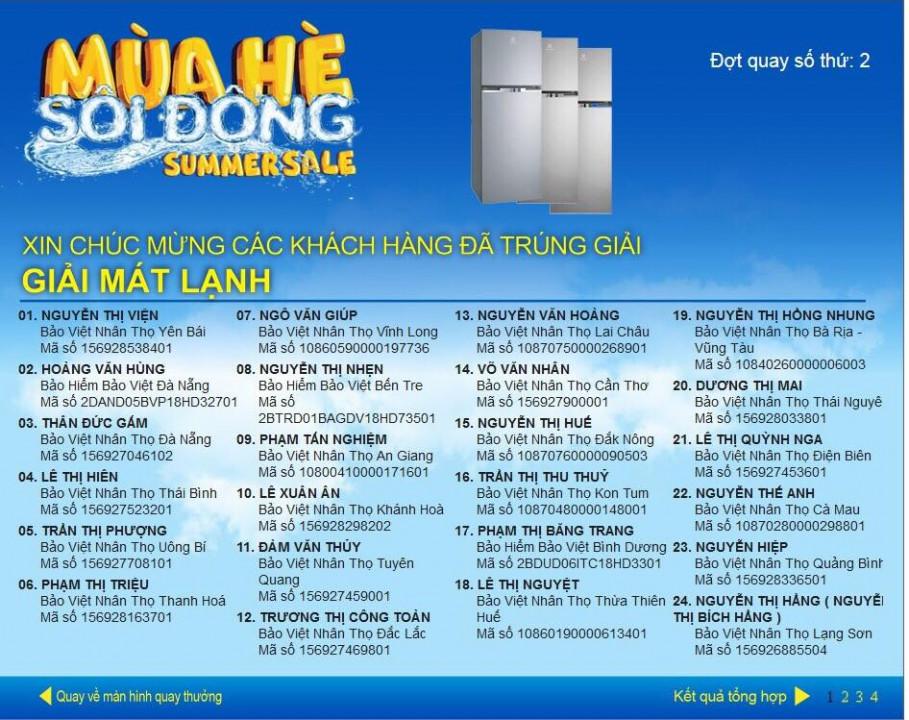 khach-hang-trung-thuong-4-20180813-10083932