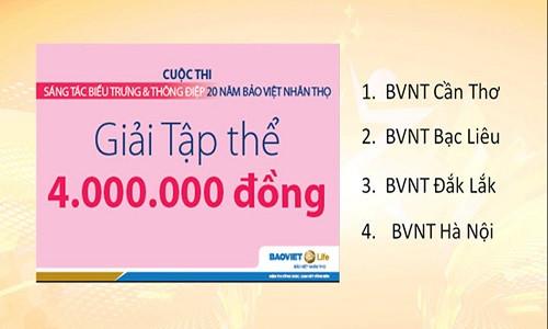 Công bố kết quả Cuộc thi sáng tác Thông điệp và ý tưởng Biểu trưng 20 năm Bảo Việt Nhân thọ