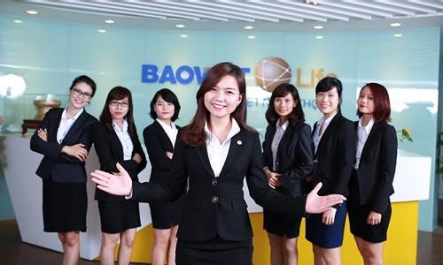 Bảo Việt Nhân thọ thông báo các mức lãi suất áp dụng từ ngày 15/07/2015
