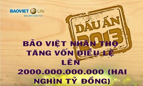 Bảo Việt Nhân thọ tăng vốn điều lệ lên 2,000 tỷ đồng