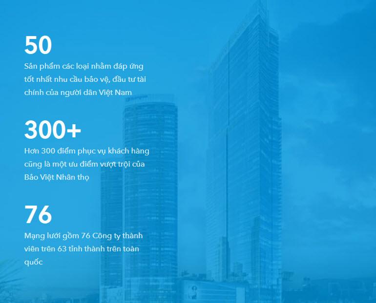 Bảo hiểm nhân thọ Bảo Việt đang phát triển không ngừng về số lượng và chất lượng