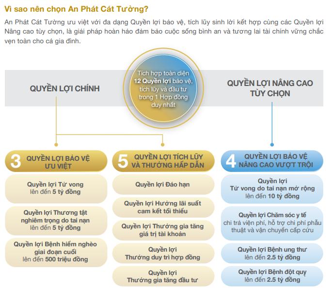 An Phát Cát Tường hiện đang là giải pháp tài chính vững chắc của mọi gia đình Việt