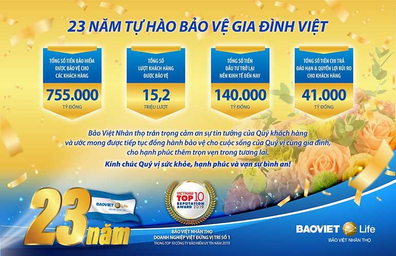 Bảo Việt nhân thọ 23 năm tự hào bảo vệ mọi gia đình Việt
