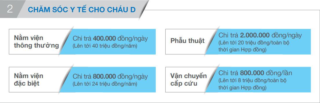 <strong>CHĂM SÓC Y TẾ CHO CHÁU D</strong>