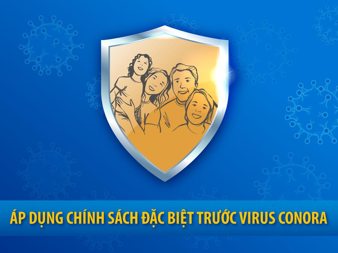 Giải quyết quyền lợi đặc biệt khi Khách hàng nhiễm virus Corona