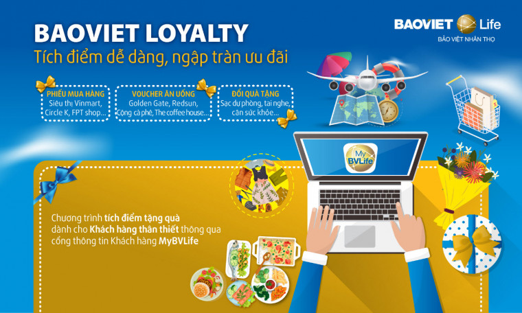 Triển khai Chương trình BaoViet Loyalty Tích điểm dễ dàng – Ngập tràn ưu đãi