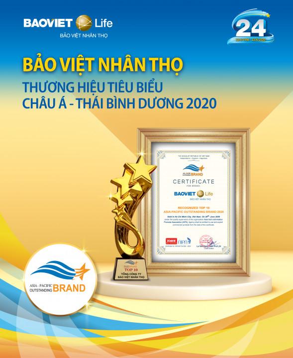 Thương hiệu Tiêu biểu châu Á - Thái Bình Dương 2020